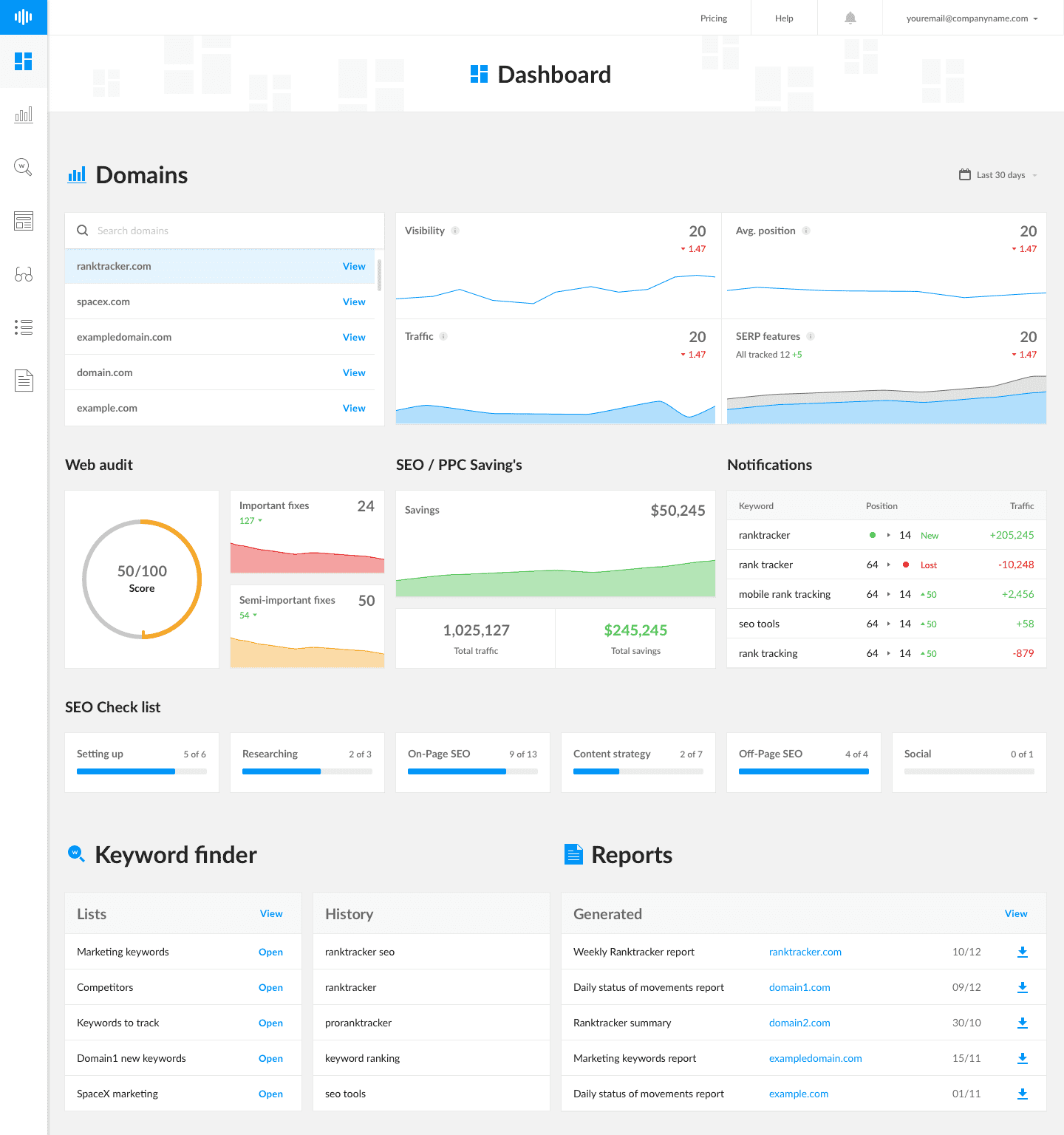 Overview of the Ranktracker dashboard user interace